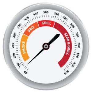 Balancing The Temperature